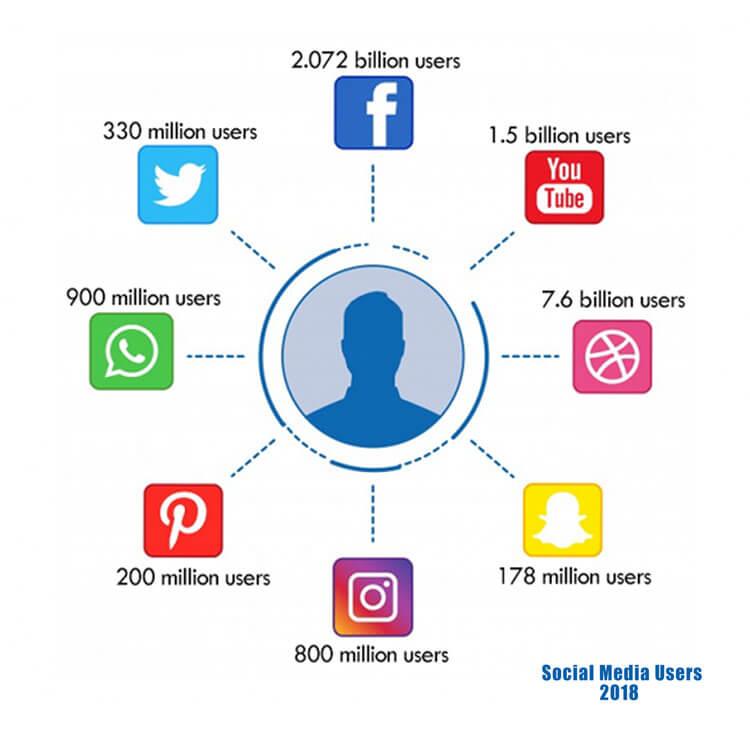 social-media-slide1 (1)