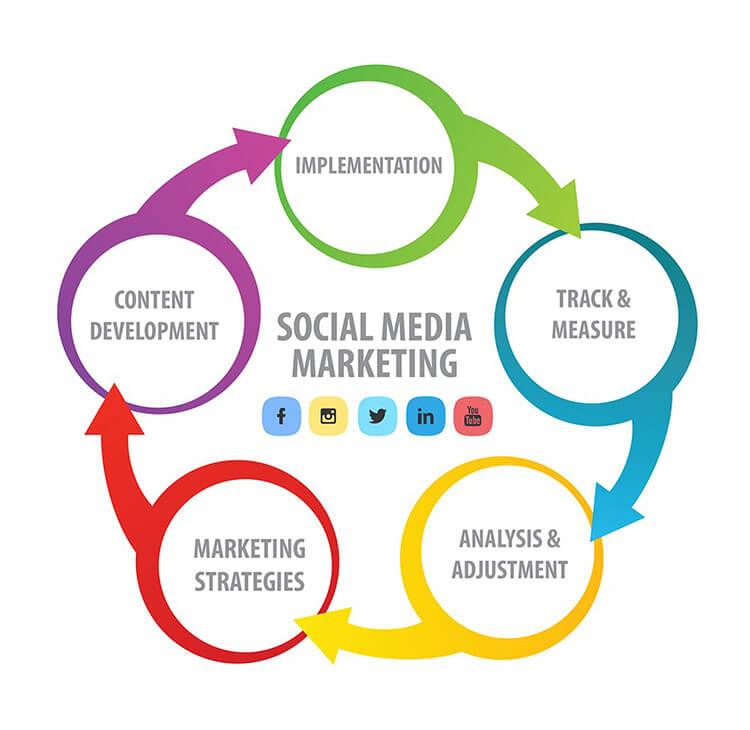 social-media-slide2 (1)